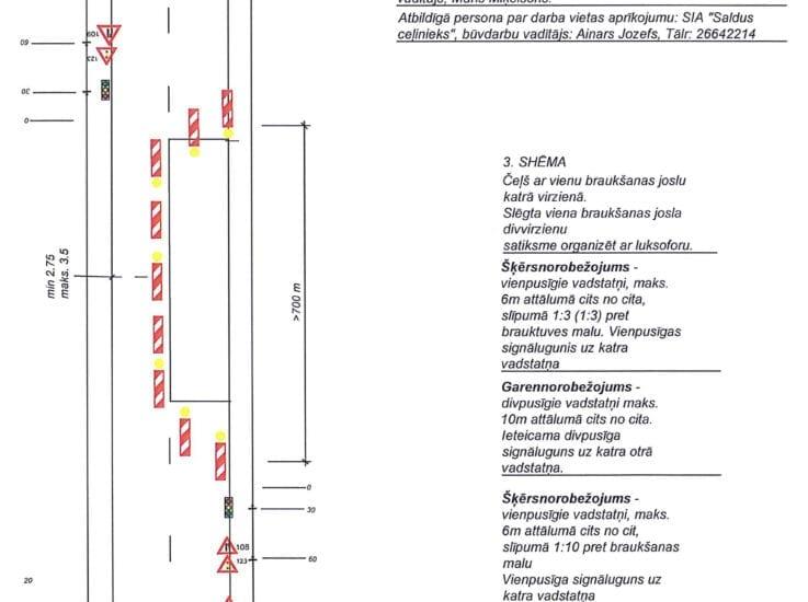 Satiksmes ierobežojumi Uzvaras ielā Dobelē sākot ar 2019.gada 19.martu